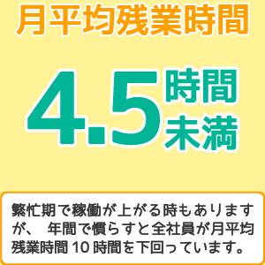 平均年収462万円