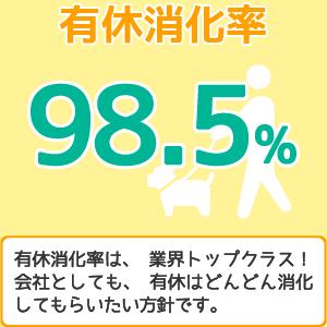 有休消化率98%