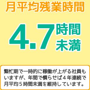 月平均残業時間4.7時間未満